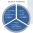 Marketing – LE ECCELLENZE – Sempre più dati a disposizione, ma sappiamo gestirli?